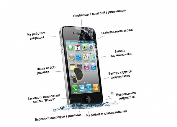 Как сделать надрез на пленке айфона динамик